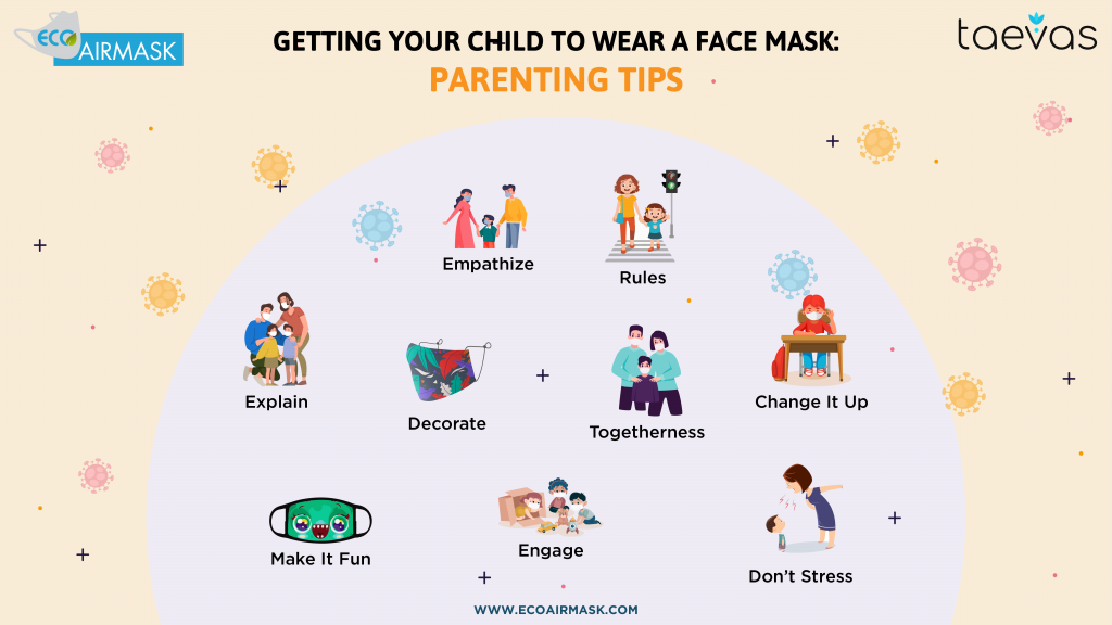 Helping kids wear a mask
